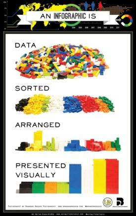 infograf om infograf
