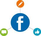 Skriv_Facebook